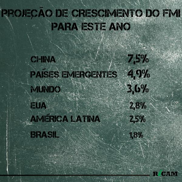 2014-04 Previsão FMI