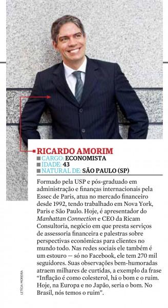 Recorte Ricardo