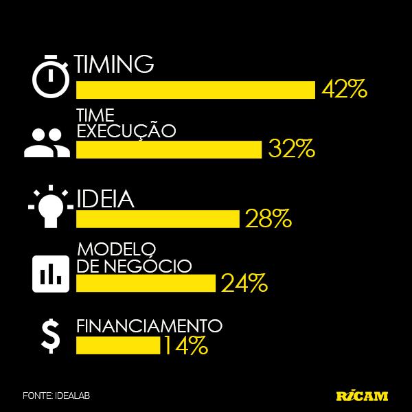 Sucesso-Startup-2015-06