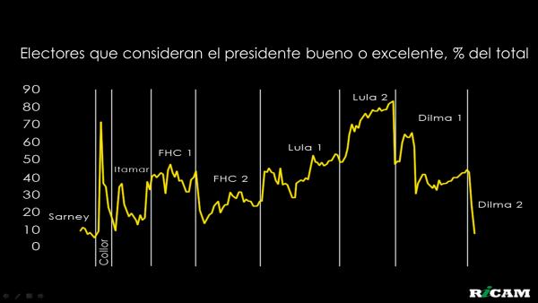 Impeachment 2015-12