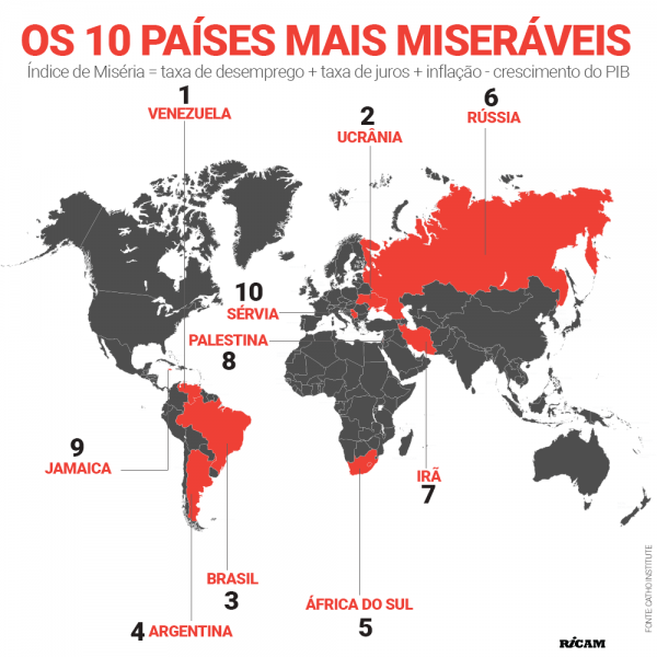 Os-10-paises-mais-miseraveis-2016-06-06